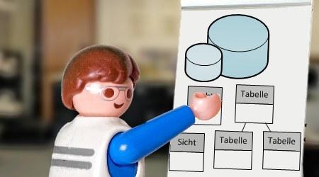 Datenbankdesign